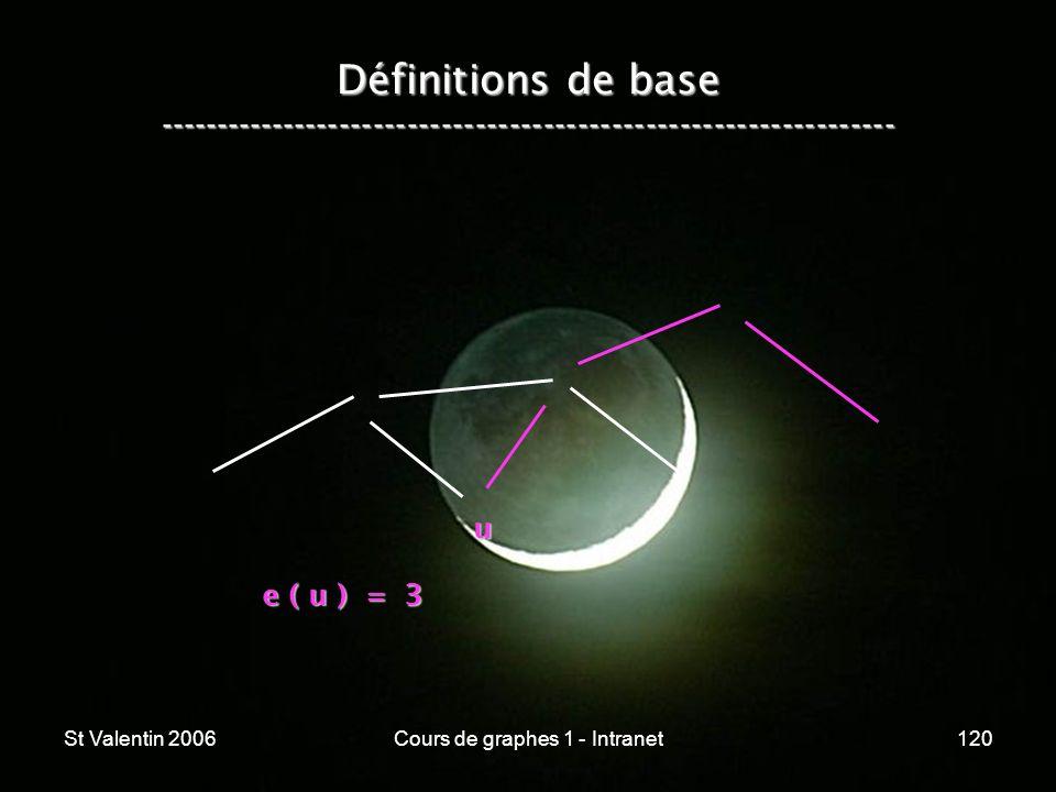 St Valentin 2006Cours de graphes 1 - Intranet120 Définitions de base ----------------------------------------------------------------- u e ( u ) = 3