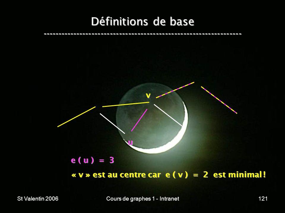 St Valentin 2006Cours de graphes 1 - Intranet121 Définitions de base ----------------------------------------------------------------- u e ( u ) = 3 v