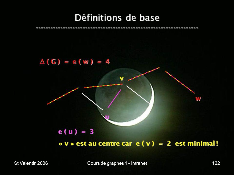 St Valentin 2006Cours de graphes 1 - Intranet122 Définitions de base ----------------------------------------------------------------- u e ( u ) = 3 v