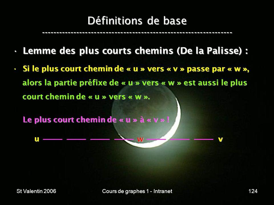 St Valentin 2006Cours de graphes 1 - Intranet124 Définitions de base ----------------------------------------------------------------- Lemme des plus