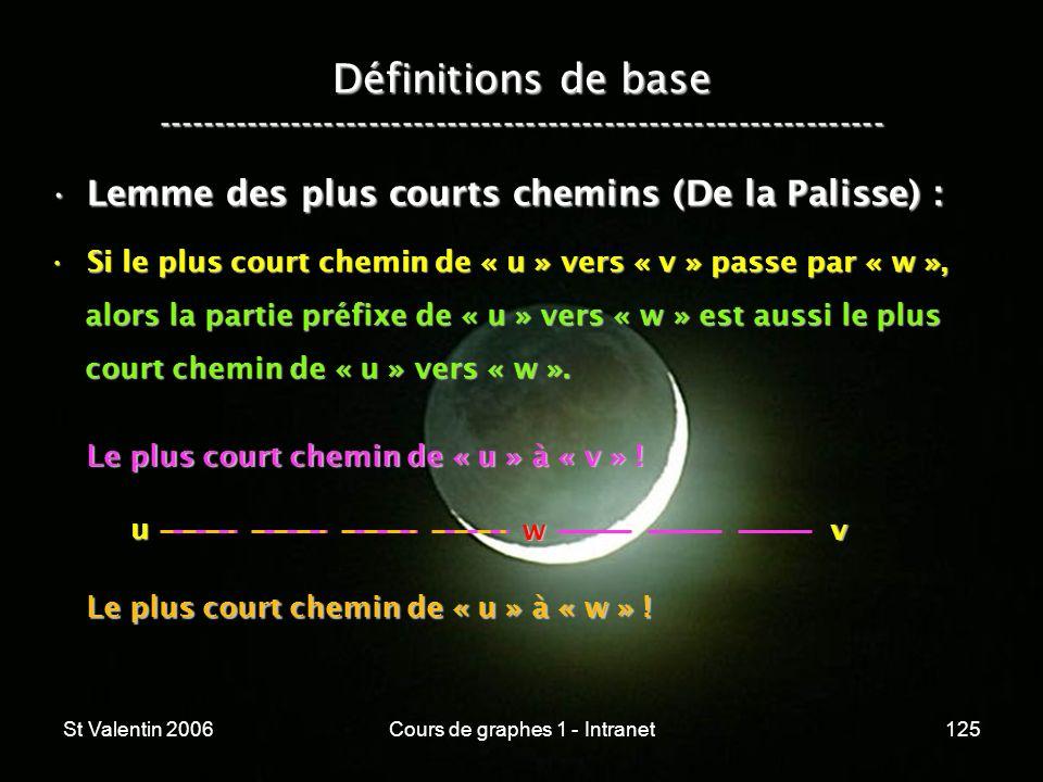St Valentin 2006Cours de graphes 1 - Intranet125 Définitions de base ----------------------------------------------------------------- Lemme des plus