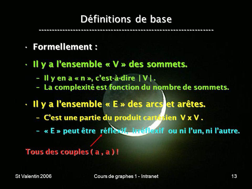 St Valentin 2006Cours de graphes 1 - Intranet13 Définitions de base ----------------------------------------------------------------- Formellement :Fo