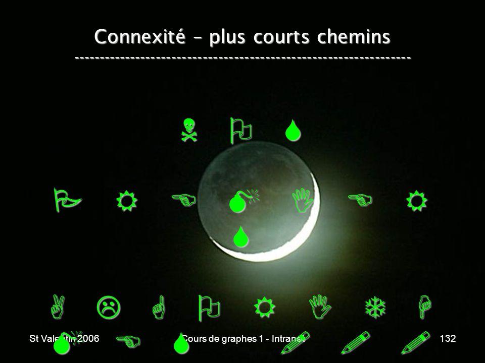 St Valentin 2006Cours de graphes 1 - Intranet132 Connexité – plus courts chemins ----------------------------------------------------------------- N O