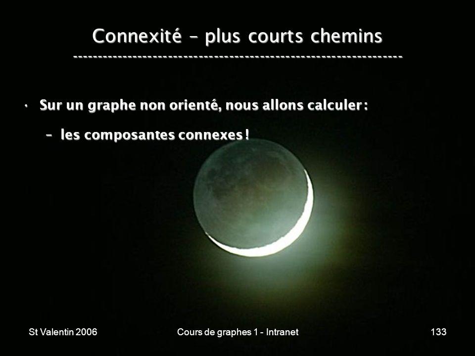 St Valentin 2006Cours de graphes 1 - Intranet133 Connexité – plus courts chemins ----------------------------------------------------------------- Sur