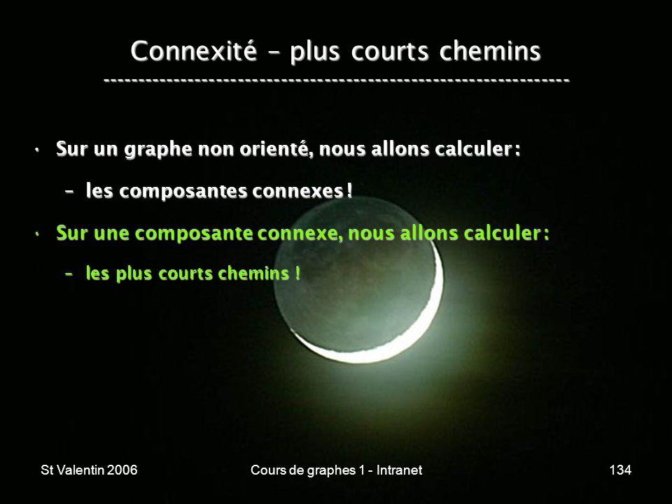 St Valentin 2006Cours de graphes 1 - Intranet134 Connexité – plus courts chemins ----------------------------------------------------------------- Sur