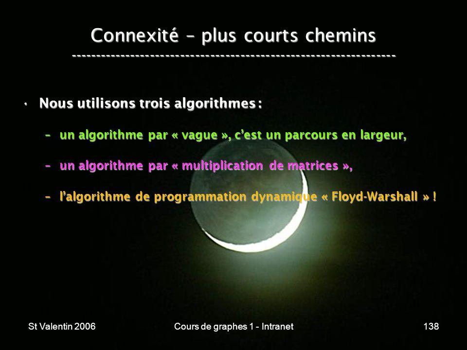 St Valentin 2006Cours de graphes 1 - Intranet138 Connexité – plus courts chemins ----------------------------------------------------------------- Nou