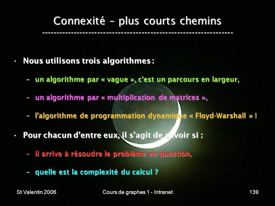 St Valentin 2006Cours de graphes 1 - Intranet139 Connexité – plus courts chemins ----------------------------------------------------------------- Nou