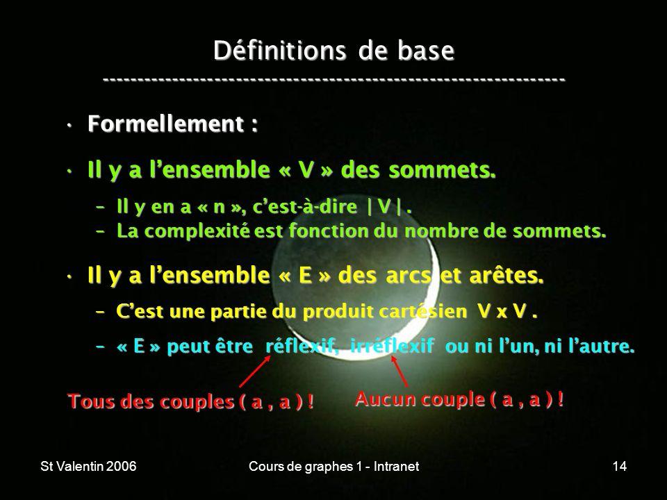 St Valentin 2006Cours de graphes 1 - Intranet14 Définitions de base ----------------------------------------------------------------- Formellement :Fo