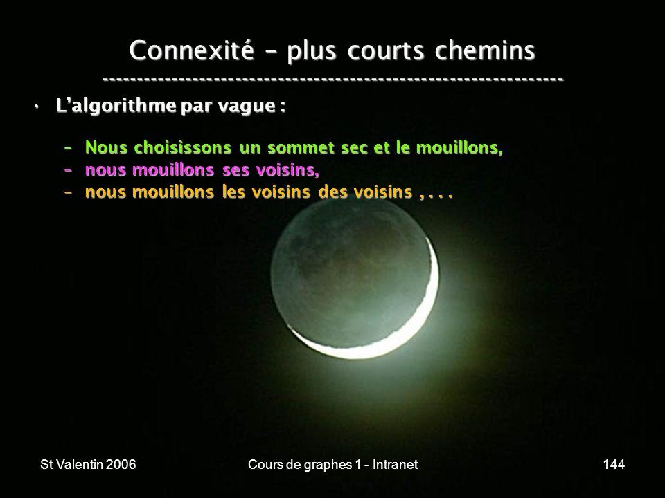 St Valentin 2006Cours de graphes 1 - Intranet144 Connexité – plus courts chemins ----------------------------------------------------------------- Lal