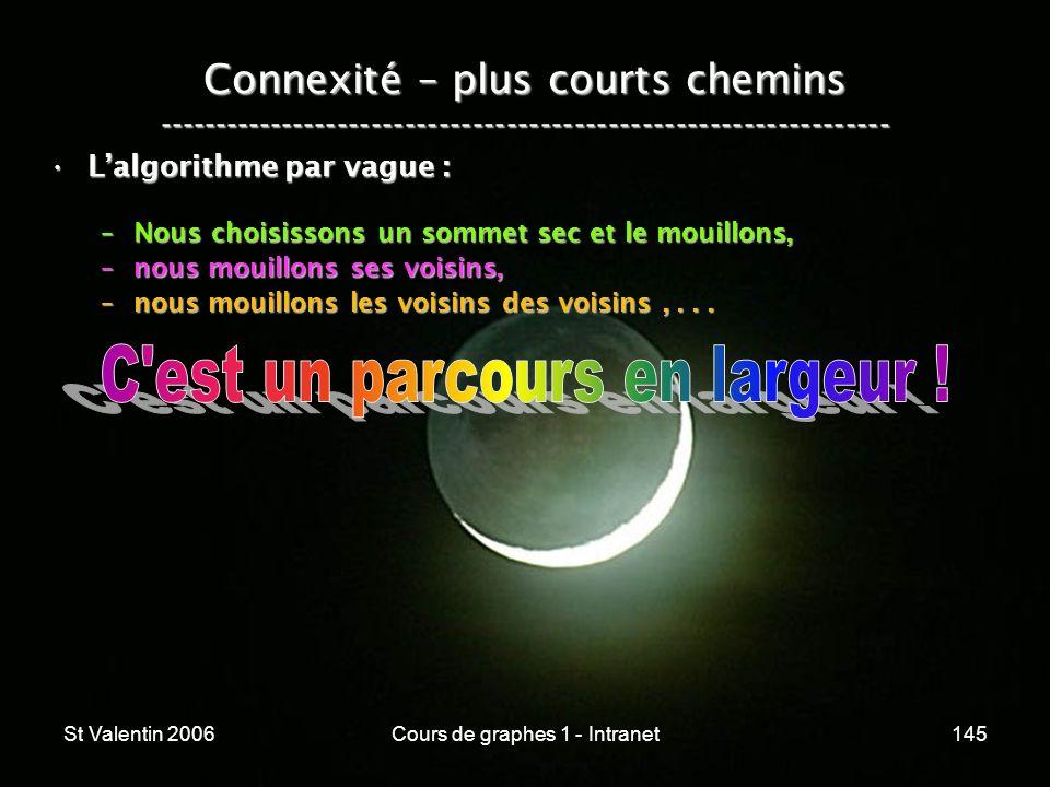 St Valentin 2006Cours de graphes 1 - Intranet145 Connexité – plus courts chemins ----------------------------------------------------------------- Lal