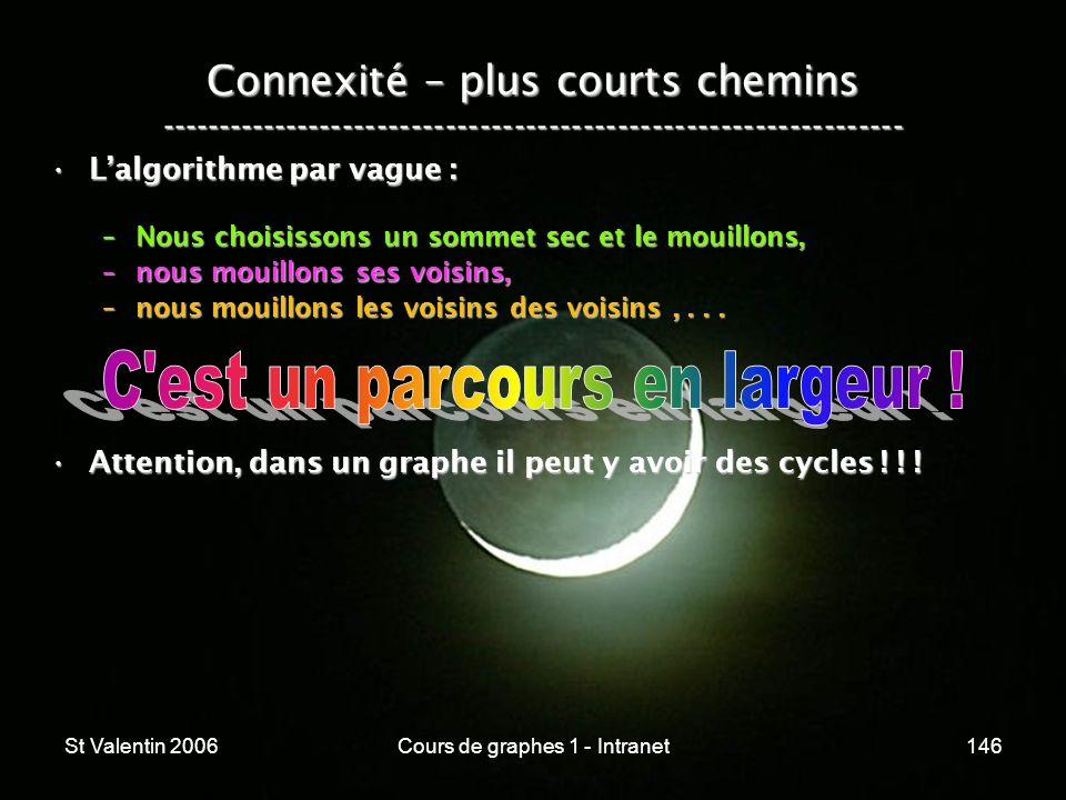 St Valentin 2006Cours de graphes 1 - Intranet146 Connexité – plus courts chemins ----------------------------------------------------------------- Lal