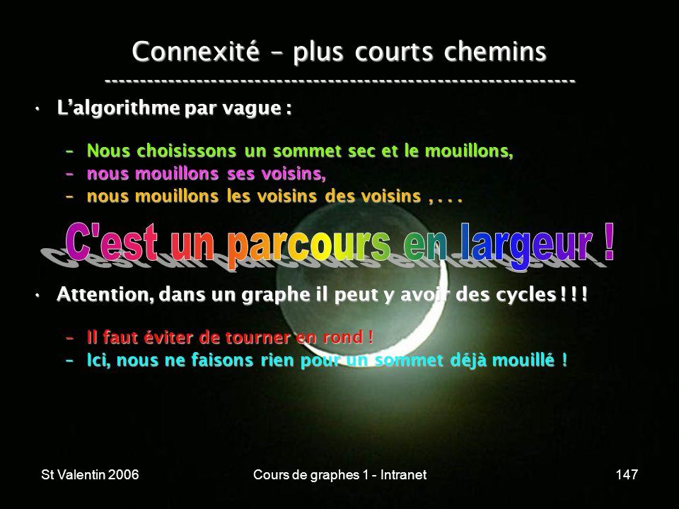 St Valentin 2006Cours de graphes 1 - Intranet147 Connexité – plus courts chemins ----------------------------------------------------------------- Lal