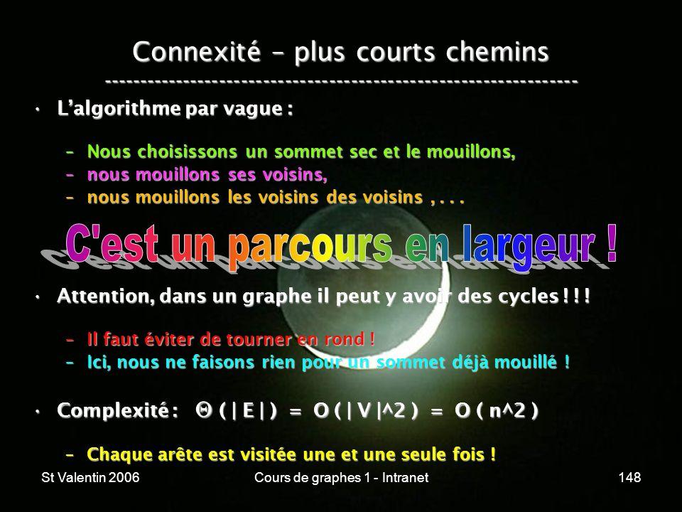 St Valentin 2006Cours de graphes 1 - Intranet148 Connexité – plus courts chemins ----------------------------------------------------------------- Lal