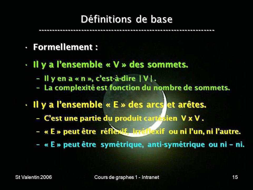 St Valentin 2006Cours de graphes 1 - Intranet15 Définitions de base ----------------------------------------------------------------- Formellement :Fo