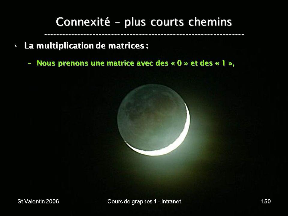 St Valentin 2006Cours de graphes 1 - Intranet150 Connexité – plus courts chemins ----------------------------------------------------------------- La