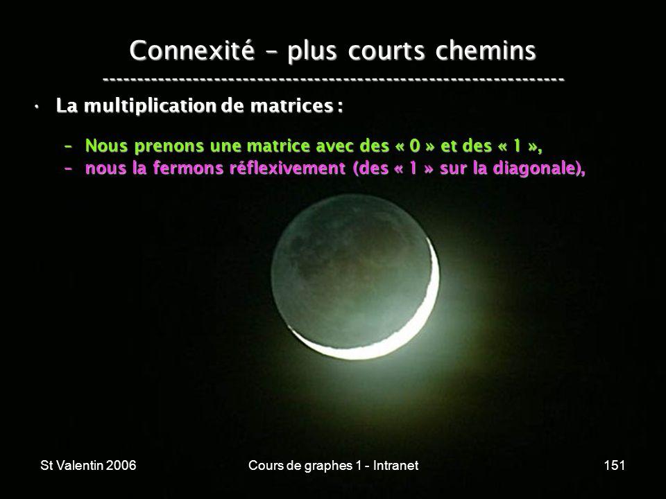 St Valentin 2006Cours de graphes 1 - Intranet151 Connexité – plus courts chemins ----------------------------------------------------------------- La