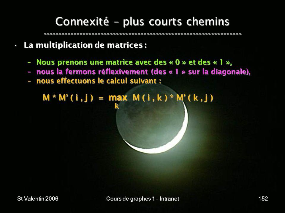 St Valentin 2006Cours de graphes 1 - Intranet152 Connexité – plus courts chemins ----------------------------------------------------------------- La