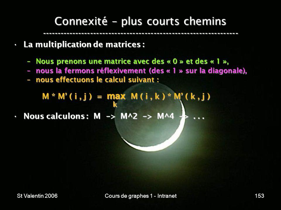 St Valentin 2006Cours de graphes 1 - Intranet153 Connexité – plus courts chemins ----------------------------------------------------------------- La