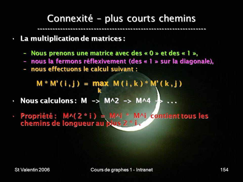 St Valentin 2006Cours de graphes 1 - Intranet154 Connexité – plus courts chemins ----------------------------------------------------------------- La