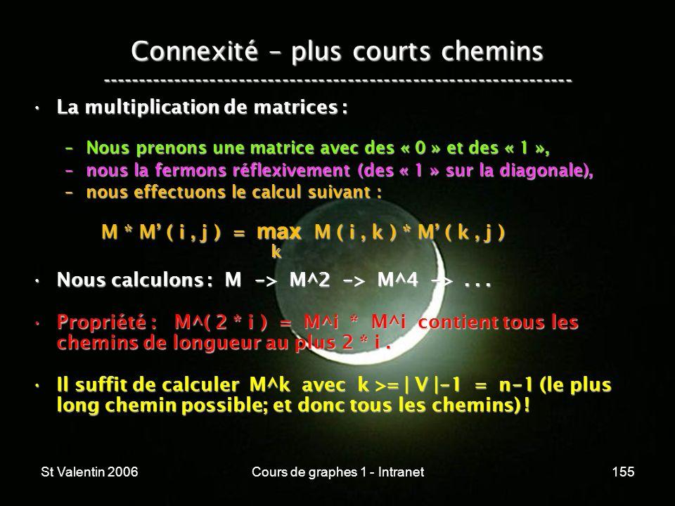 St Valentin 2006Cours de graphes 1 - Intranet155 Connexité – plus courts chemins ----------------------------------------------------------------- La