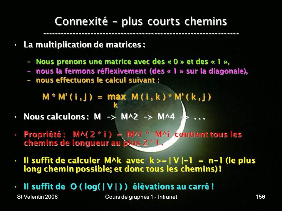 St Valentin 2006Cours de graphes 1 - Intranet156 Connexité – plus courts chemins ----------------------------------------------------------------- La