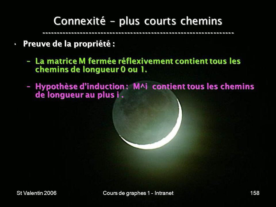 St Valentin 2006Cours de graphes 1 - Intranet158 Connexité – plus courts chemins ----------------------------------------------------------------- Pre