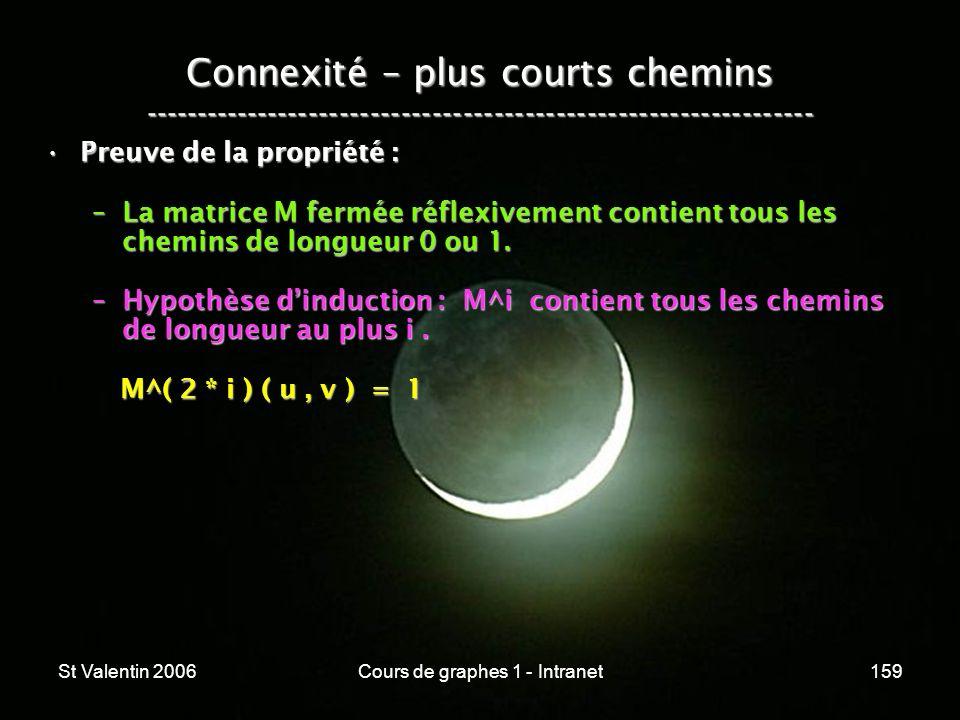 St Valentin 2006Cours de graphes 1 - Intranet159 Connexité – plus courts chemins ----------------------------------------------------------------- Pre
