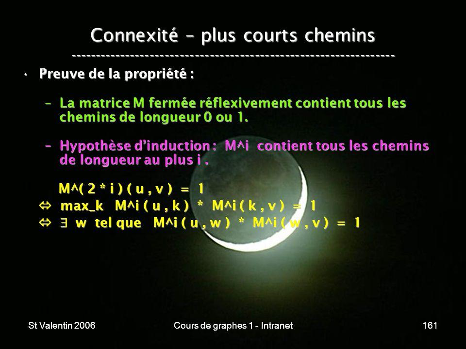 St Valentin 2006Cours de graphes 1 - Intranet161 Connexité – plus courts chemins ----------------------------------------------------------------- Pre