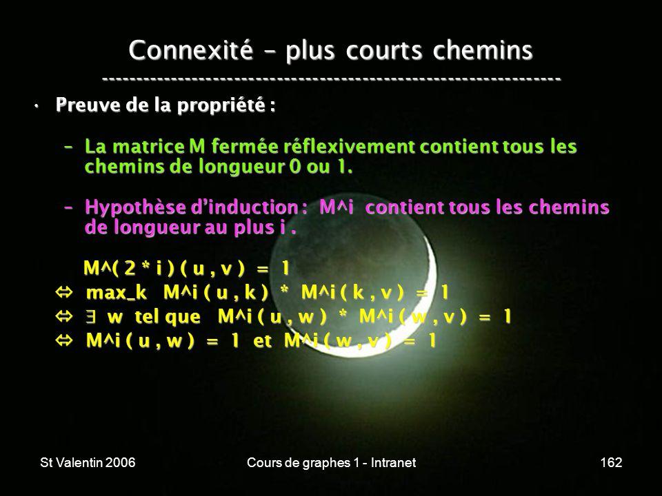 St Valentin 2006Cours de graphes 1 - Intranet162 Connexité – plus courts chemins ----------------------------------------------------------------- Pre