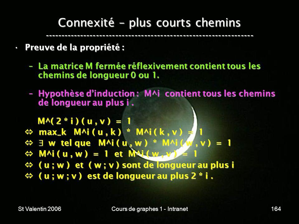 St Valentin 2006Cours de graphes 1 - Intranet164 Connexité – plus courts chemins ----------------------------------------------------------------- Pre