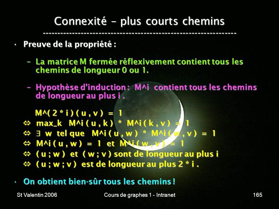 St Valentin 2006Cours de graphes 1 - Intranet165 Connexité – plus courts chemins ----------------------------------------------------------------- Pre