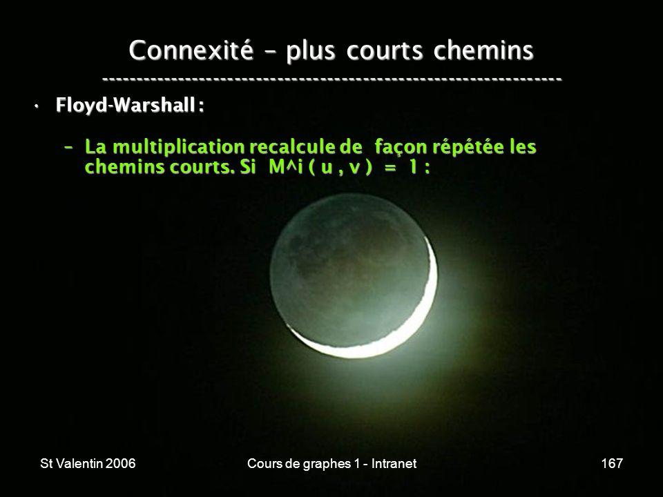St Valentin 2006Cours de graphes 1 - Intranet167 Connexité – plus courts chemins ----------------------------------------------------------------- Flo