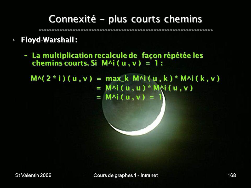 St Valentin 2006Cours de graphes 1 - Intranet168 Connexité – plus courts chemins ----------------------------------------------------------------- Flo