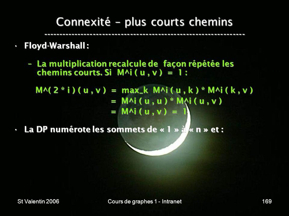 St Valentin 2006Cours de graphes 1 - Intranet169 Connexité – plus courts chemins ----------------------------------------------------------------- Flo