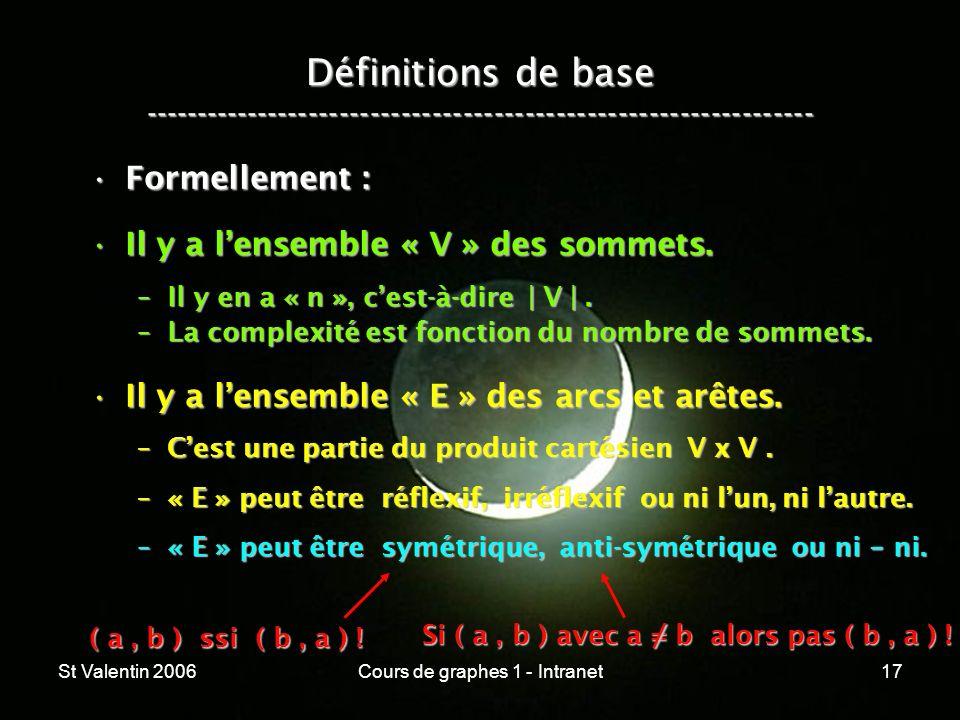 St Valentin 2006Cours de graphes 1 - Intranet17 Définitions de base ----------------------------------------------------------------- ( a, b ) ssi ( b