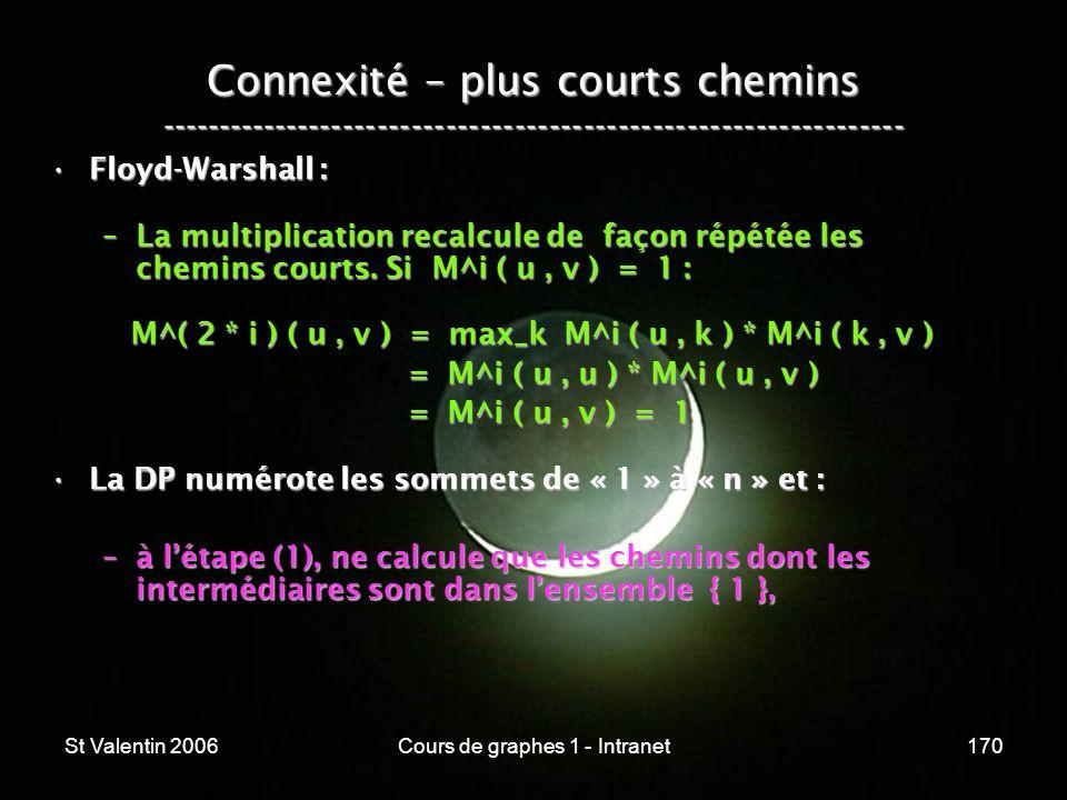St Valentin 2006Cours de graphes 1 - Intranet170 Connexité – plus courts chemins ----------------------------------------------------------------- Flo