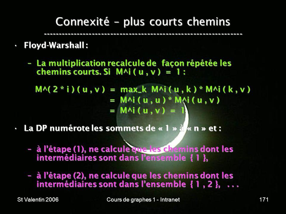 St Valentin 2006Cours de graphes 1 - Intranet171 Connexité – plus courts chemins ----------------------------------------------------------------- Flo