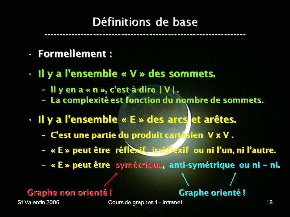 St Valentin 2006Cours de graphes 1 - Intranet18 Définitions de base ----------------------------------------------------------------- Formellement :Fo