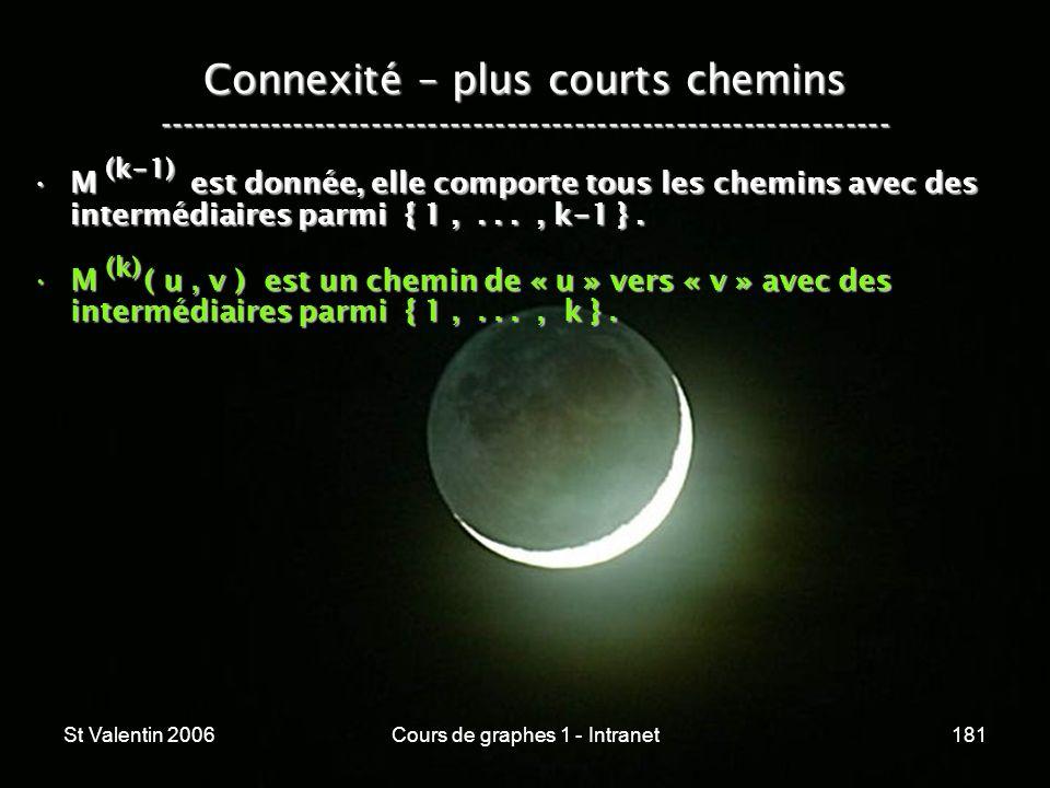 St Valentin 2006Cours de graphes 1 - Intranet181 Connexité – plus courts chemins ----------------------------------------------------------------- M e