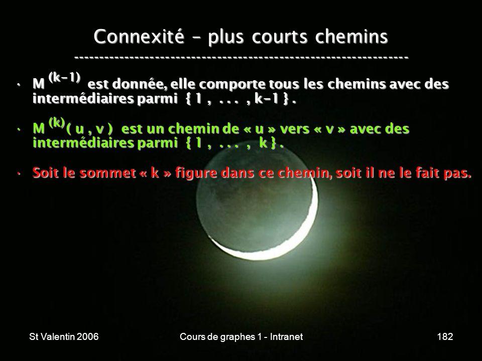 St Valentin 2006Cours de graphes 1 - Intranet182 Connexité – plus courts chemins ----------------------------------------------------------------- M e