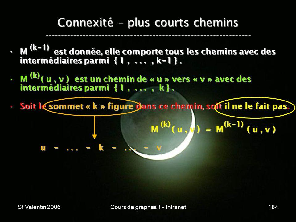 St Valentin 2006Cours de graphes 1 - Intranet184 Connexité – plus courts chemins ----------------------------------------------------------------- M (
