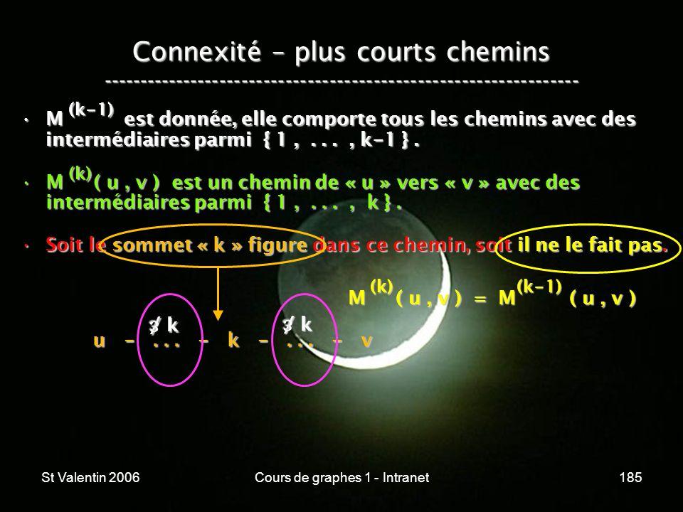 St Valentin 2006Cours de graphes 1 - Intranet185 Connexité – plus courts chemins ----------------------------------------------------------------- M (