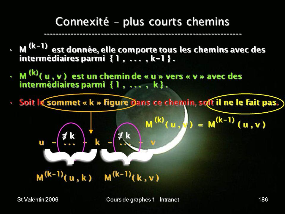 St Valentin 2006Cours de graphes 1 - Intranet186 Connexité – plus courts chemins ----------------------------------------------------------------- M (