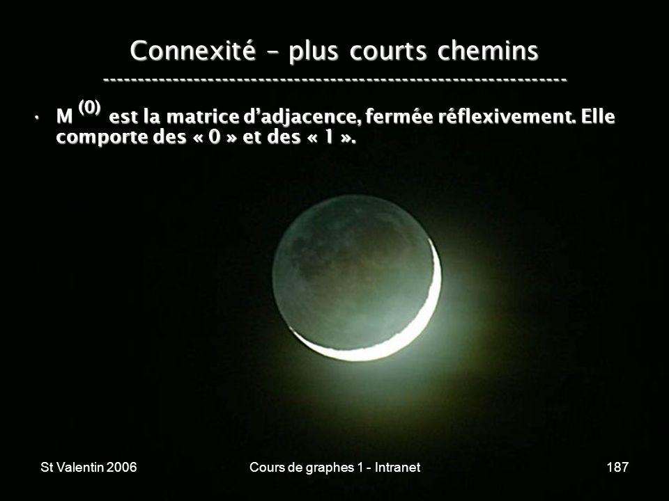 St Valentin 2006Cours de graphes 1 - Intranet187 Connexité – plus courts chemins ----------------------------------------------------------------- M e