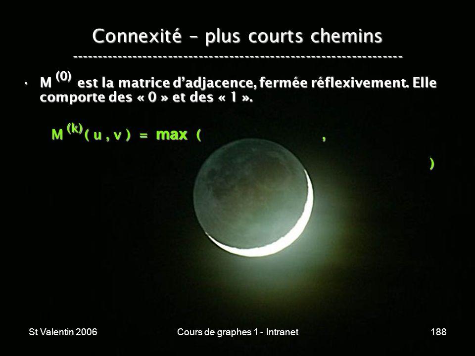 St Valentin 2006Cours de graphes 1 - Intranet188 Connexité – plus courts chemins ----------------------------------------------------------------- M e