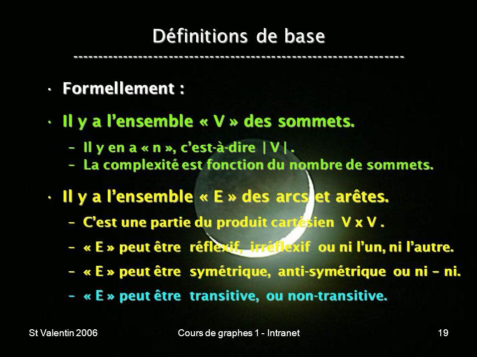 St Valentin 2006Cours de graphes 1 - Intranet19 Définitions de base ----------------------------------------------------------------- Formellement :Fo