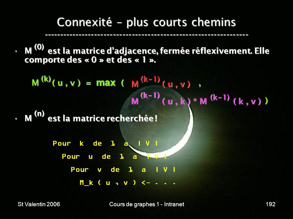 St Valentin 2006Cours de graphes 1 - Intranet192 Connexité – plus courts chemins ----------------------------------------------------------------- M e
