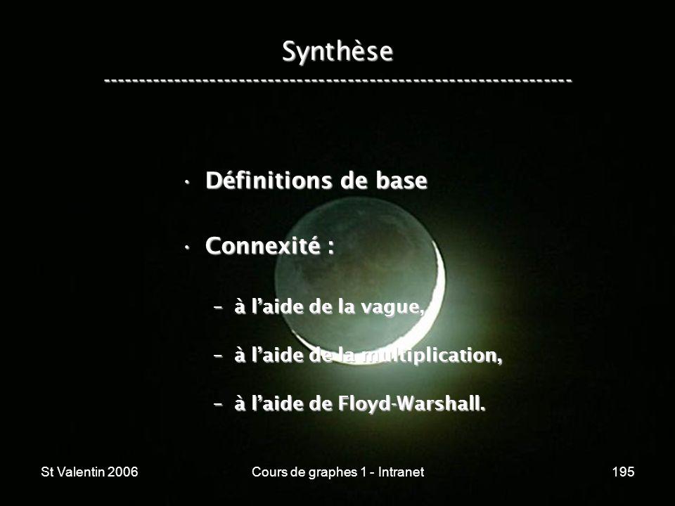 St Valentin 2006Cours de graphes 1 - Intranet195 Synthèse ----------------------------------------------------------------- Définitions de baseDéfinit
