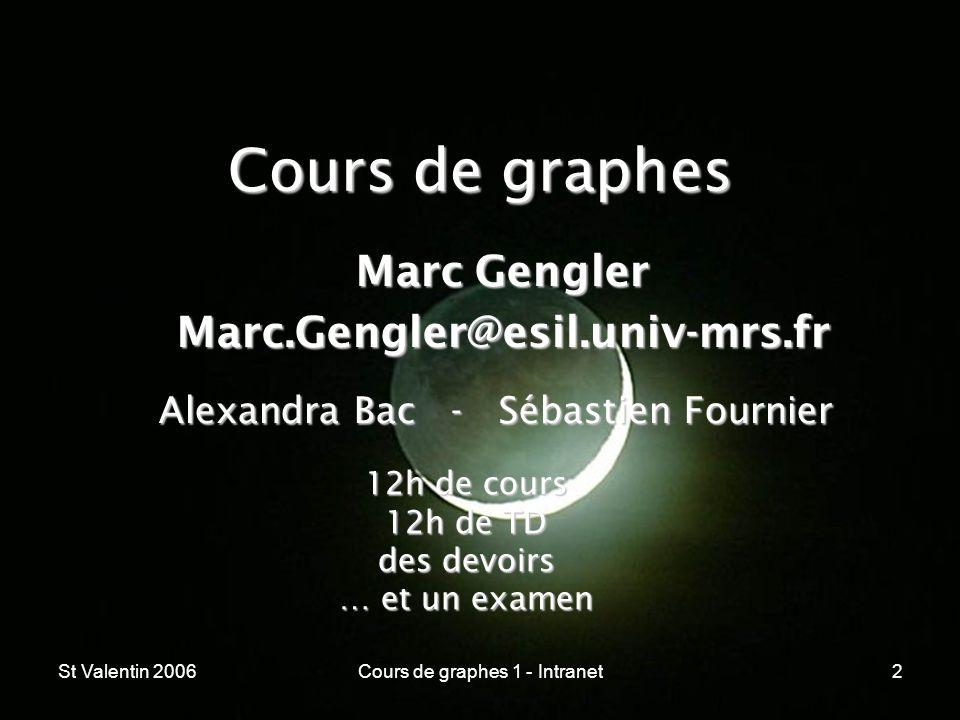 St Valentin 2006Cours de graphes 1 - Intranet2 Marc Gengler Marc.Gengler@esil.univ-mrs.fr Cours de graphes Alexandra Bac - Sébastien Fournier 12h de c