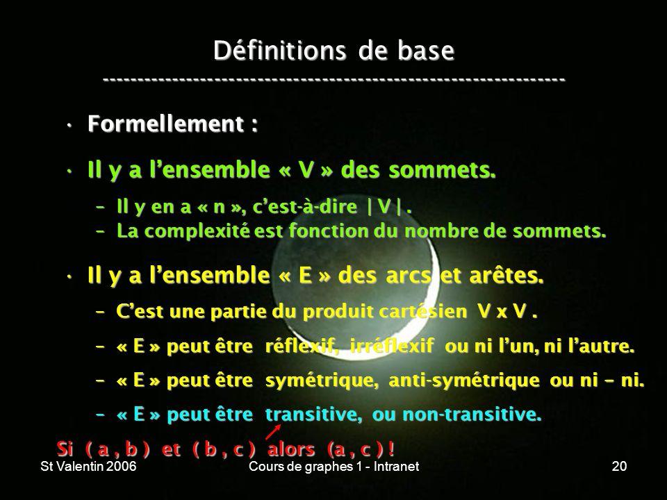 St Valentin 2006Cours de graphes 1 - Intranet20 Définitions de base ----------------------------------------------------------------- Si ( a, b ) et (